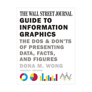 The Wall Street Journal Guide to Information Graphics (Paperback)
